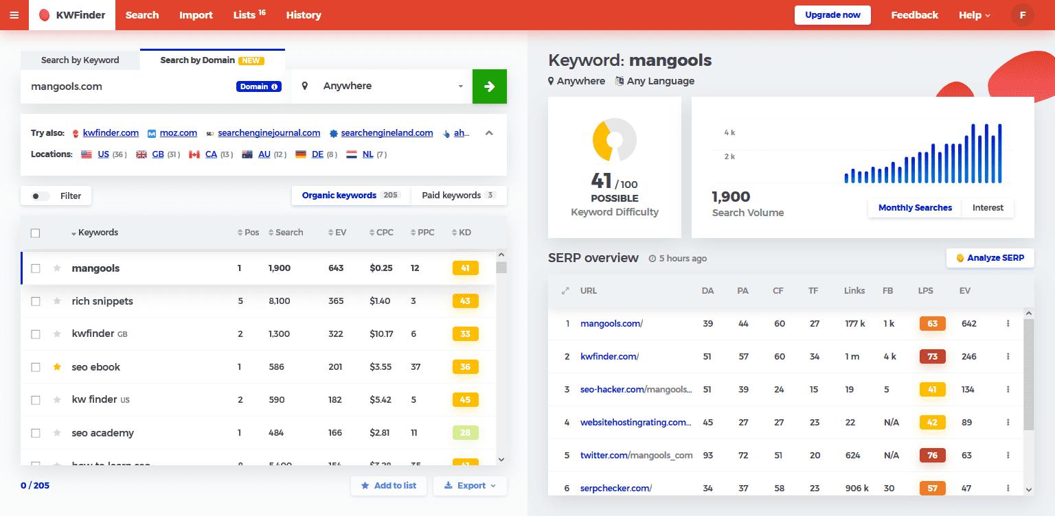 KWFinder mangools keyword search interface