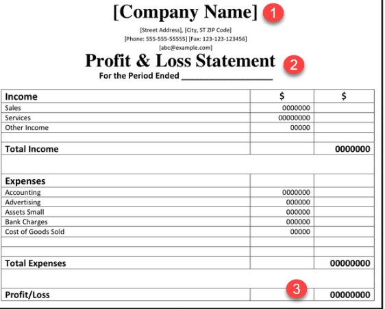 How to Verify Income Using a P&L Statement