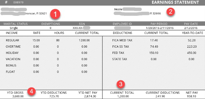 How to Verify Income Using Pay Stubs