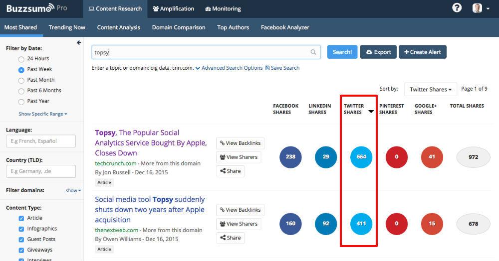 buzzsumo pro topsy search interface