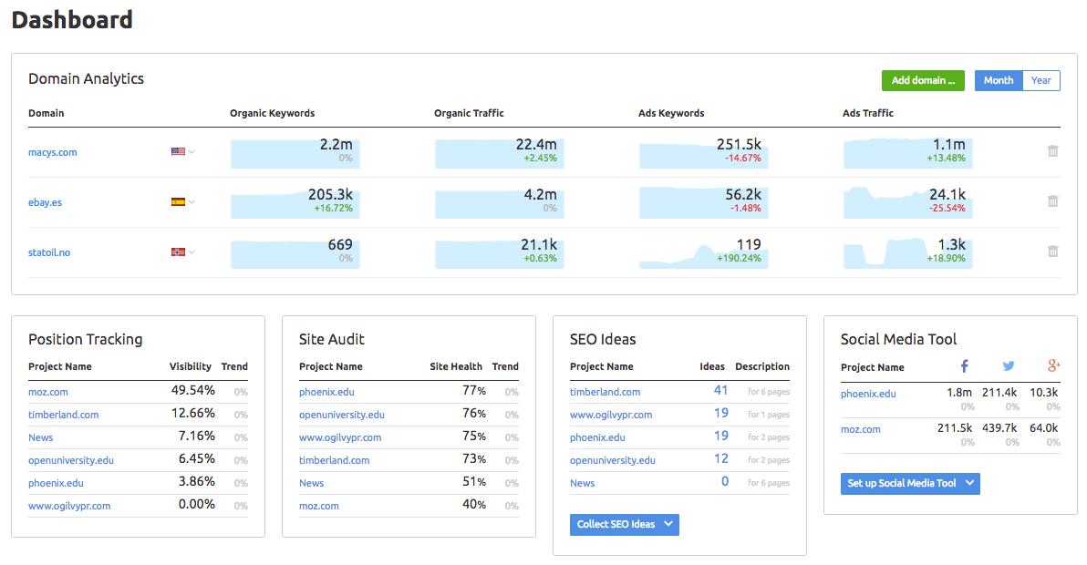 domain analytics interface