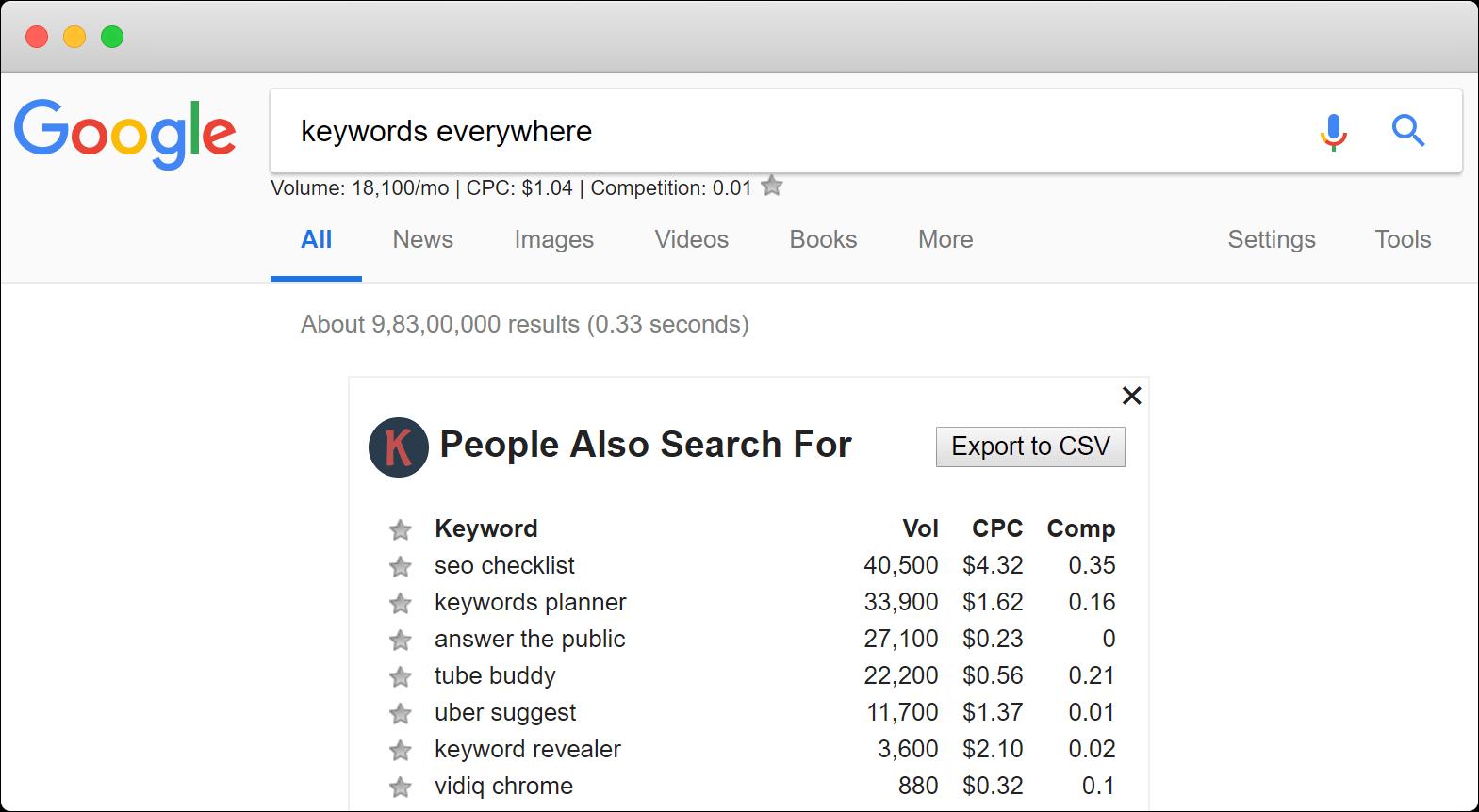 google keywords everywhere search interface