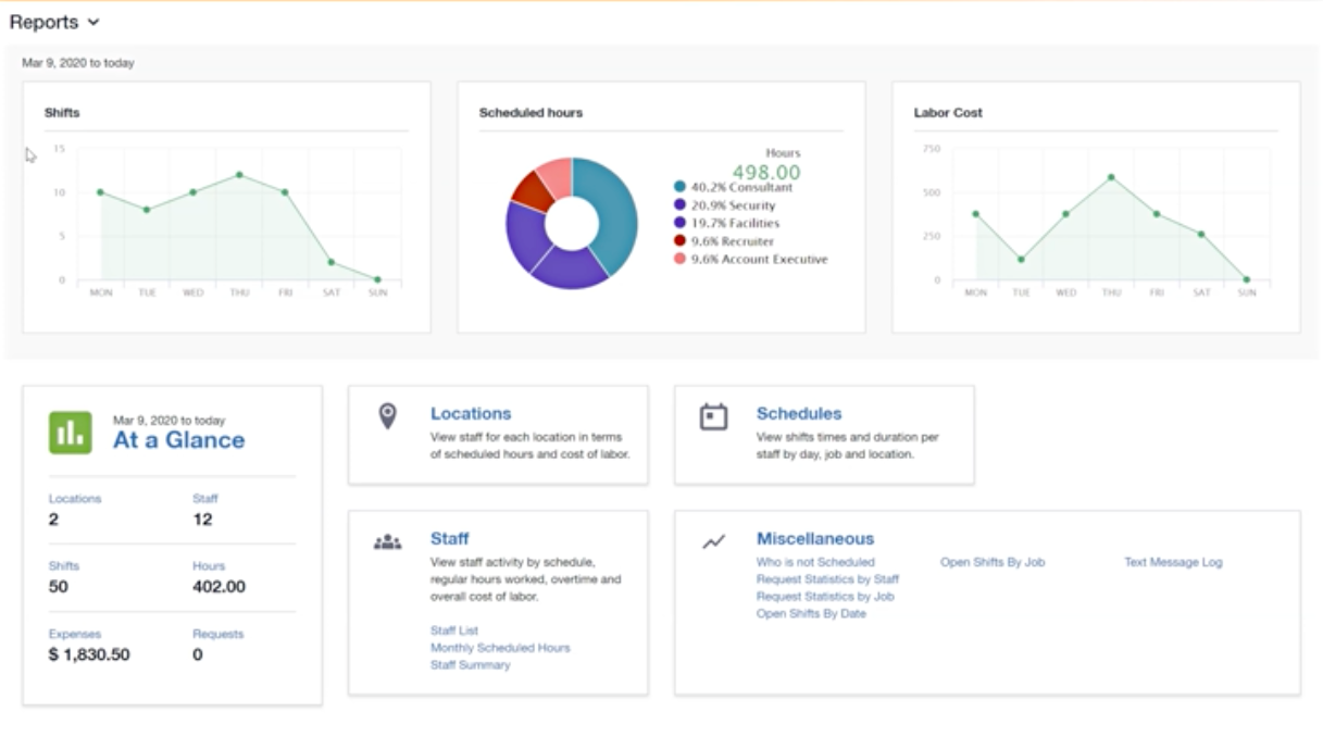 Paycor Scheduling Reports Dashboard
