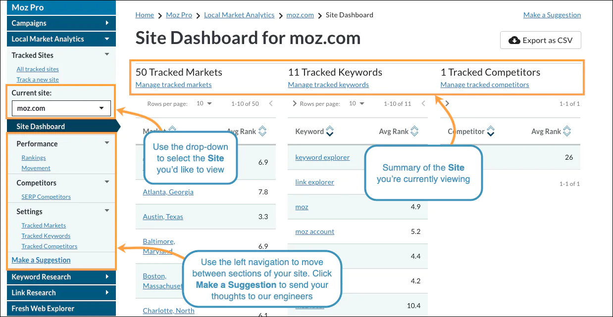 site dashboard for moz