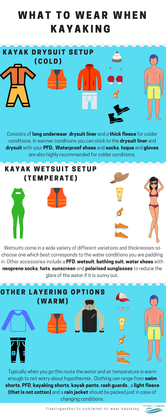 what to wear when kayaking infographic