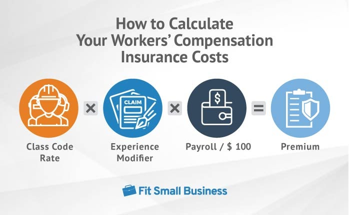 workers compensation formula