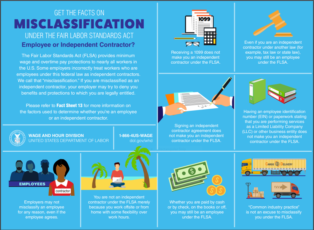 Misclassification of Employees as Independent Contractors Infographic