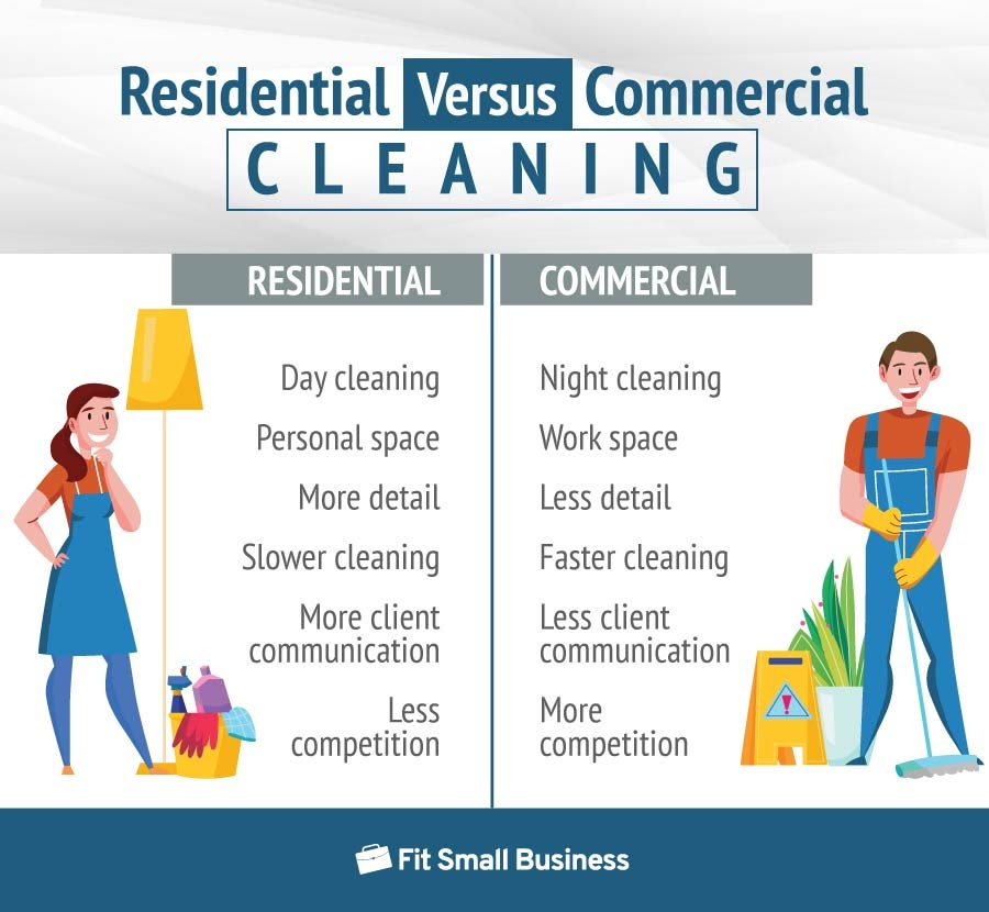 FSB - Residential Versus Commercial Cleaning