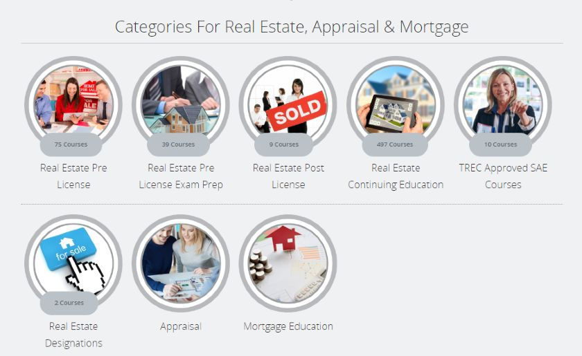 360training Categories for Real Estate Appraisal and Mortgage