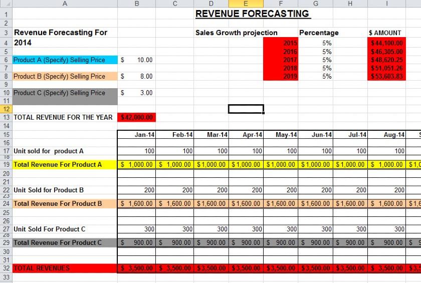 Microsoft Excel revenue forecasting