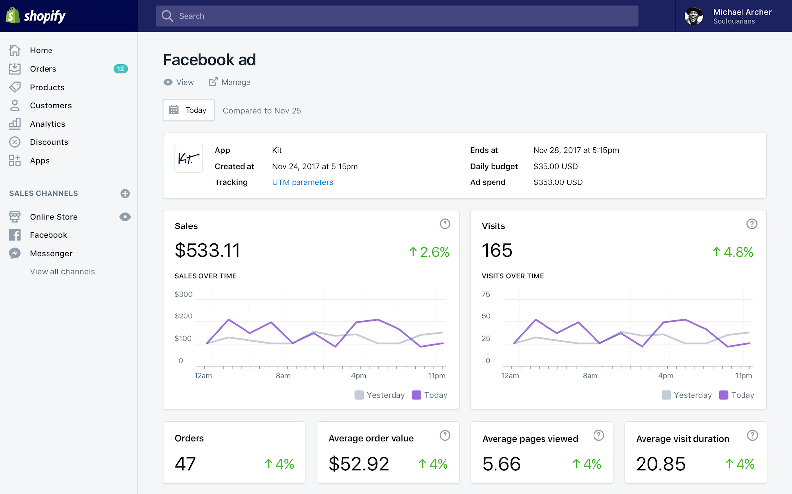 Facebook Ad Analytics in Shopify