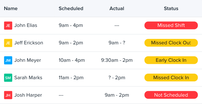 ZoomShift time clock and timesheets feature