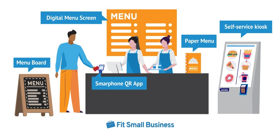 restaurant menus can be displayed on infographic