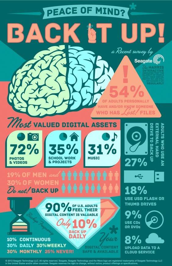 sample infographic
