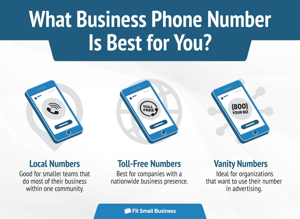 Business Phone Numbers