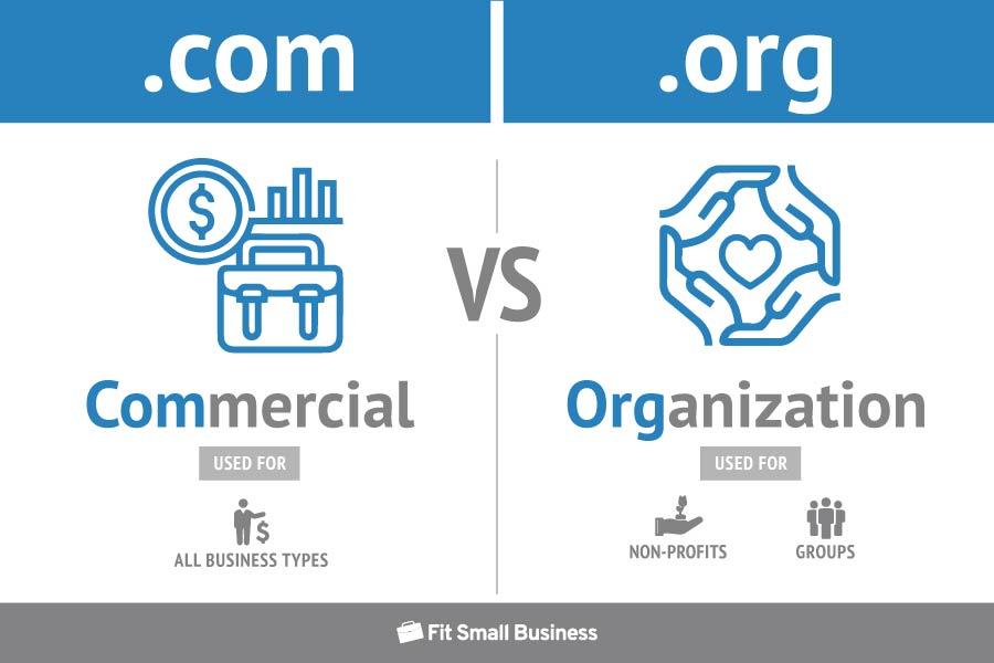 infographic of .com vs .org
