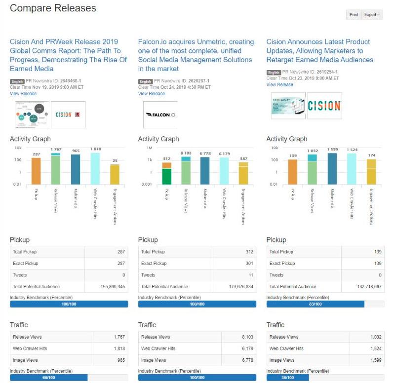 Compare Press Releases Compare Press Releases