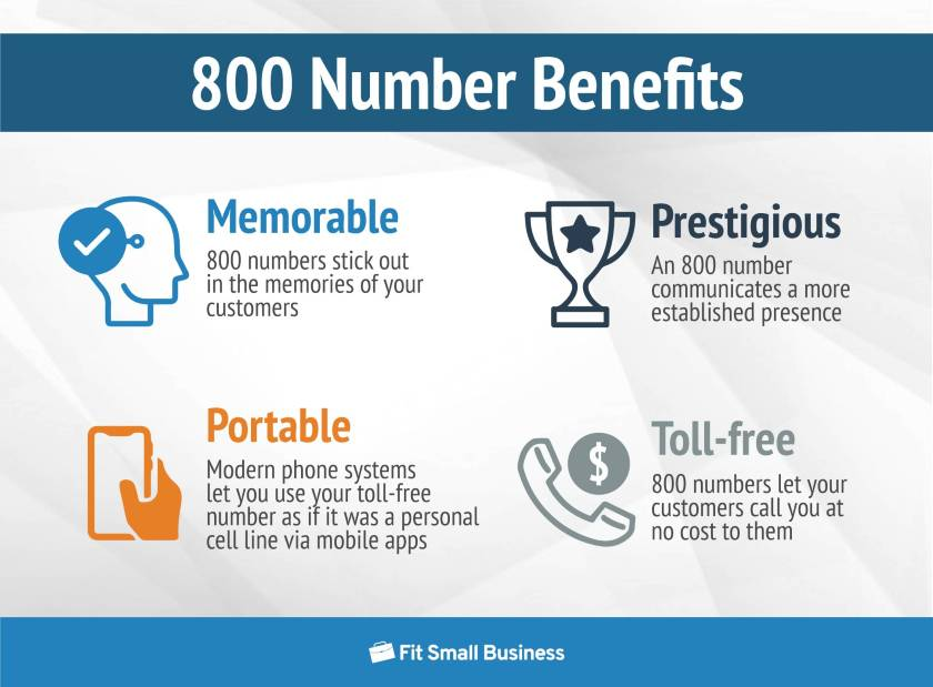 FSB infographics 800 number benefits