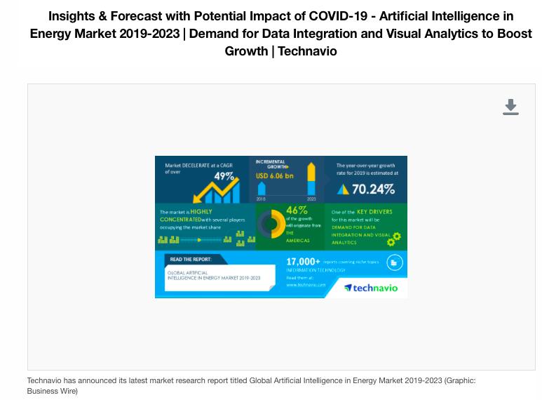 Example of Technavio's interactive press release