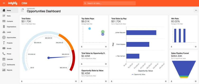 Screenshot of Insightly's opportunities dashboard