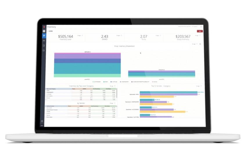 Lightspeed Analytics offers detailed insights