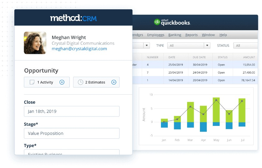 Screenshot of Method:CRM with Quickbooks integration