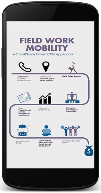 MySalesDialer Auto Dialer App
