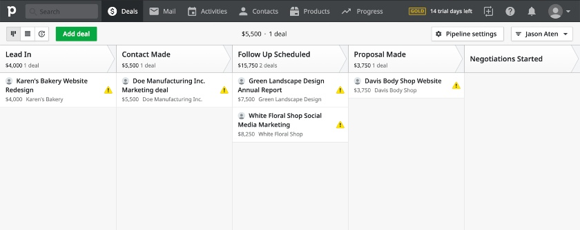 Screenshot of Pipedrive's visual sales pipeline interface