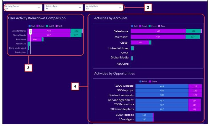 Saleforce Automatic Activity Tracking