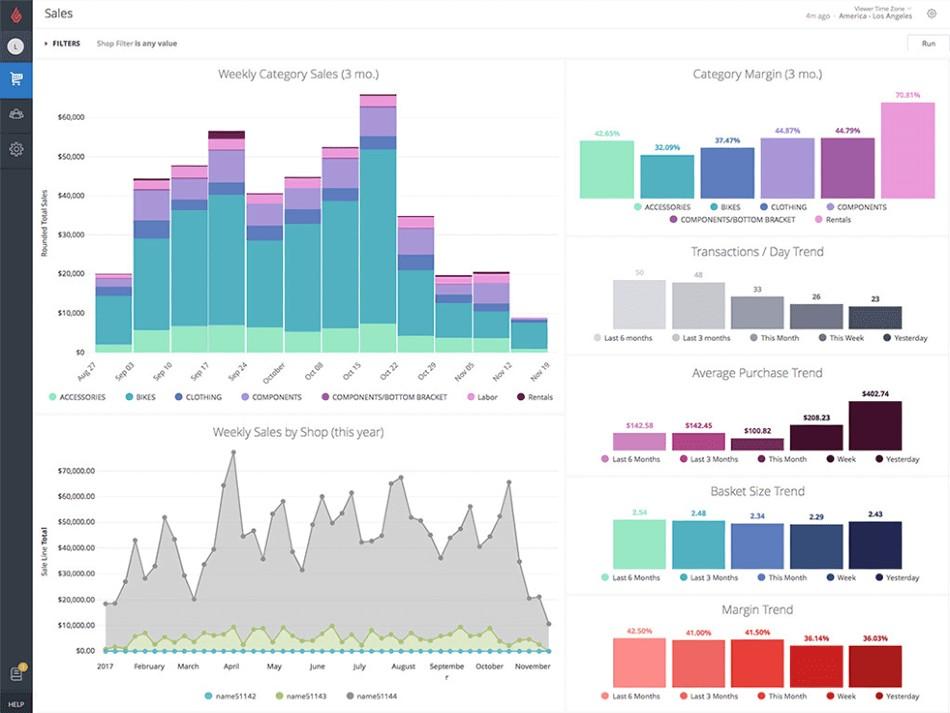 Screenshot of Lightspeed Reports and Analytics