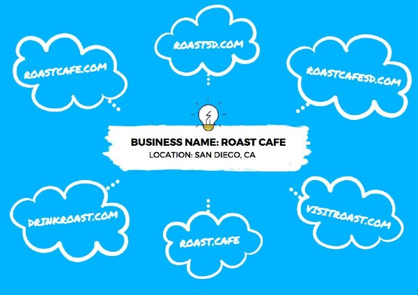 Domain name brainstorming example