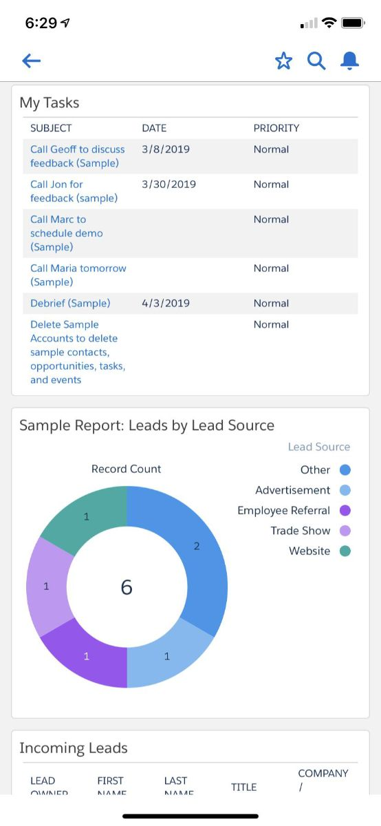 Screenshot of Mobile App Dashboard in Salesforce Essentials