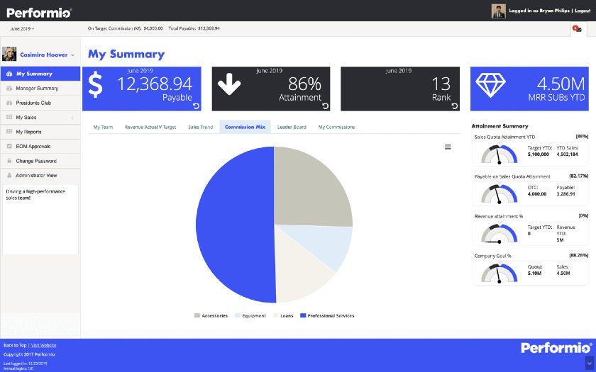 Performio summary commission dashboard
