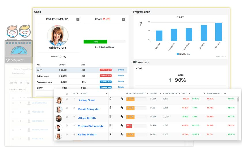 PlayVox achievements and performance management interface