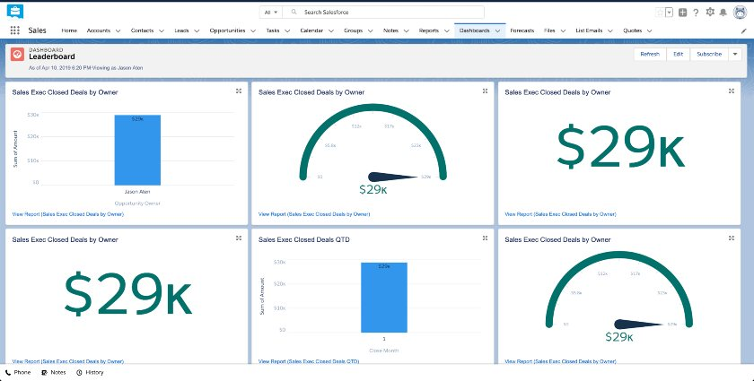 Screenshot of Sales Leaderboard in Salesforce Essentials