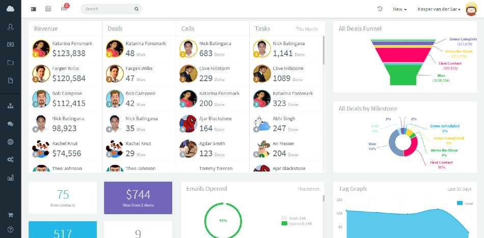 Screenshot of Agile CRM Gamification Dashboard