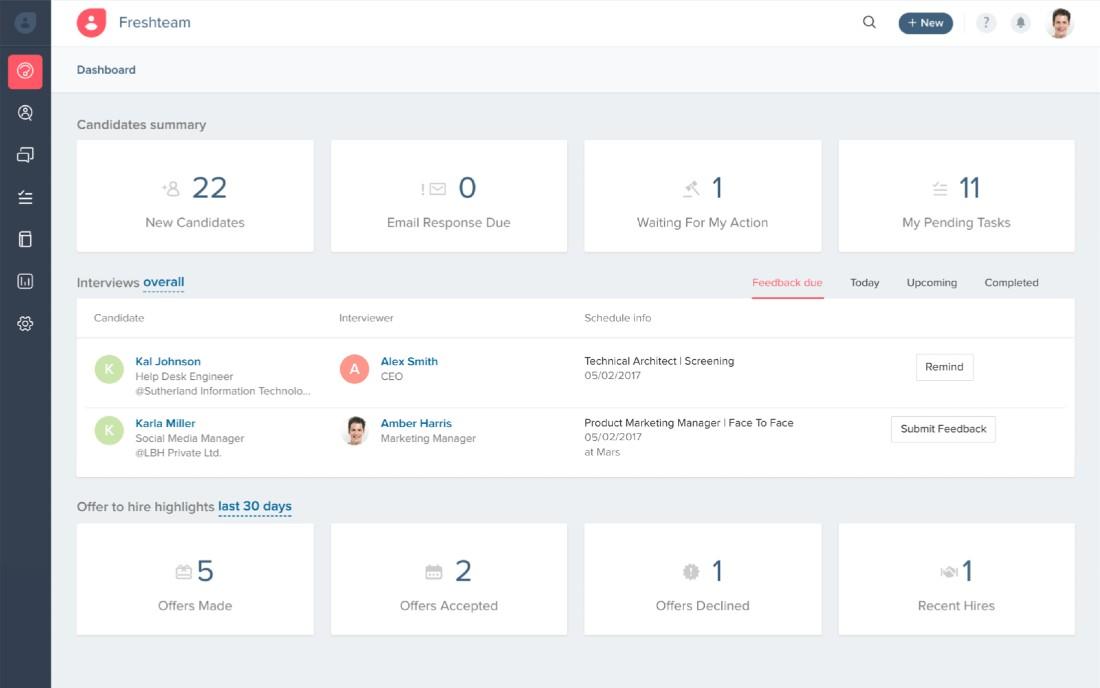 Screenshot of Freshteam Recruiting Process