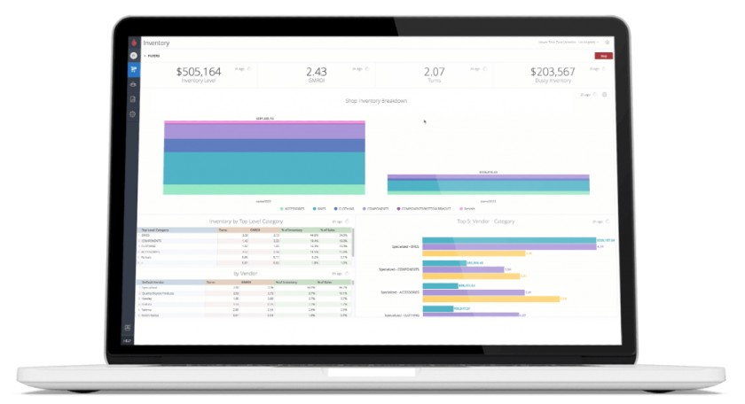 Screenshot of Lightspeed Analytics on a Laptop