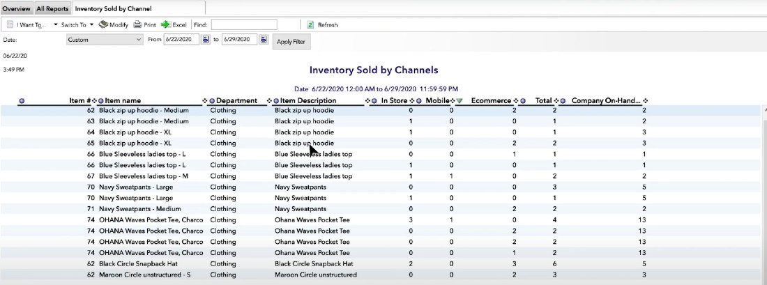 Screenshot of QuickBooks Inventory Sold by Channels