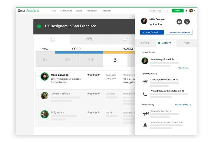 Screenshot of SmartRecruiters ATS Dashboard