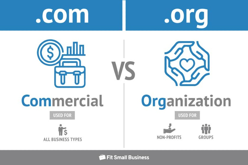 .Com vs .Org Infographic