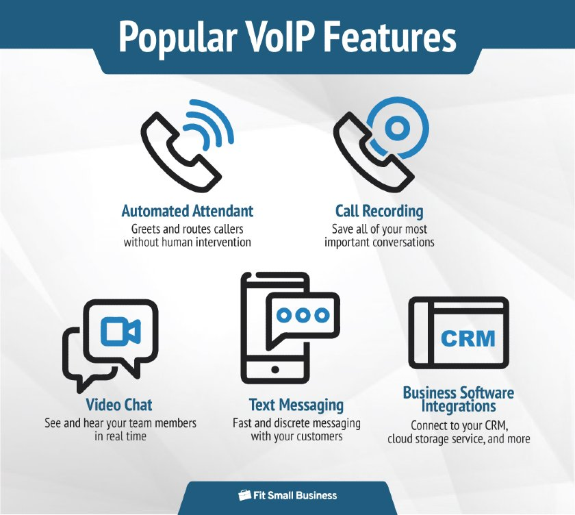 Popular VoIP Features Infographic