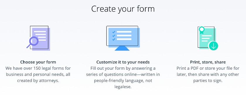 Screenshot of LegalZoom Create Form