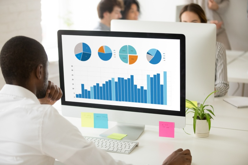 Sales Performance Management Tools
