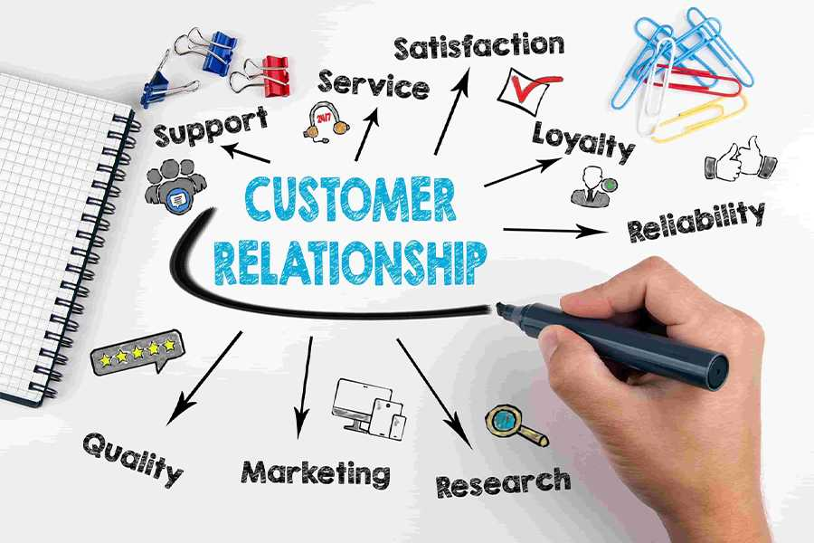 customer relationship mapping concept