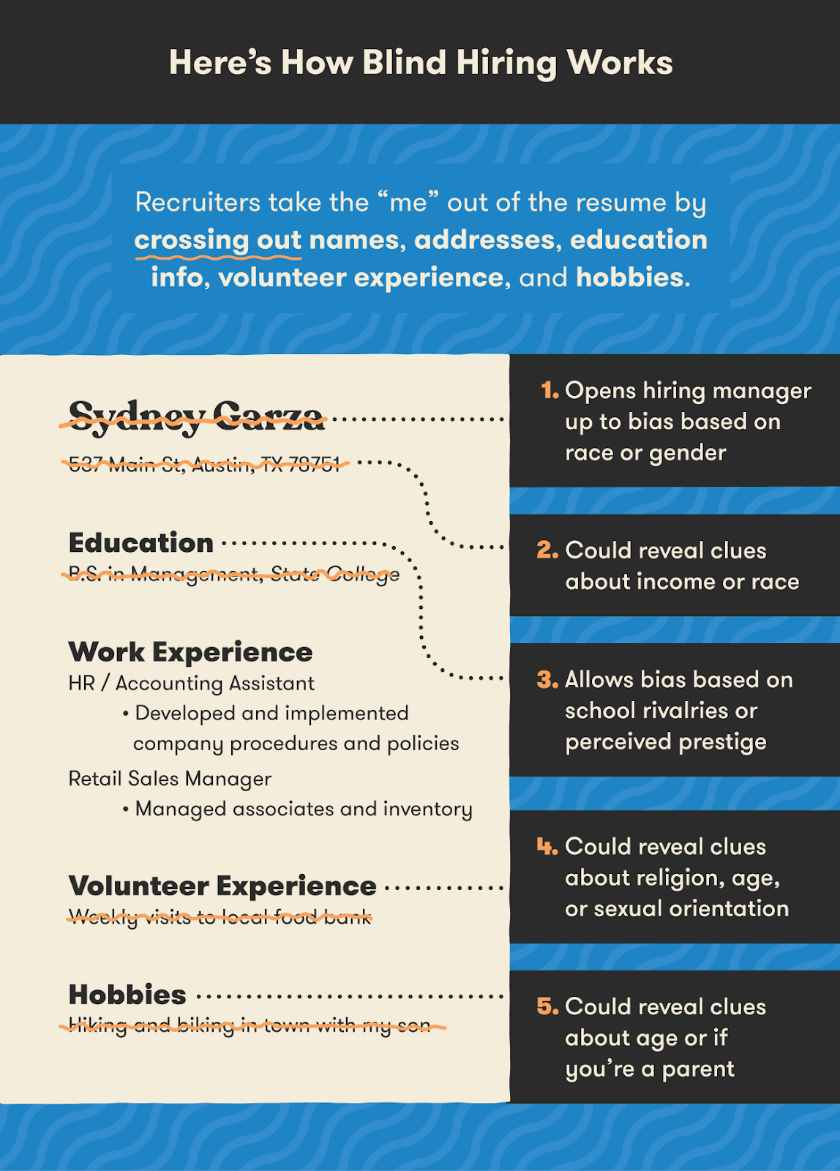 How Blind Hiring Works