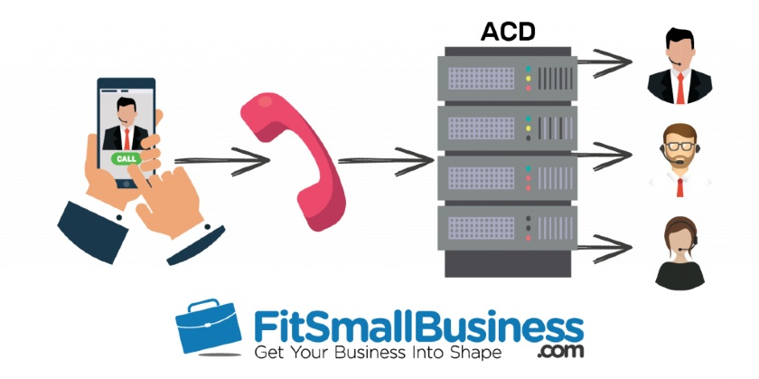 Automatic Call Distribution Infographics