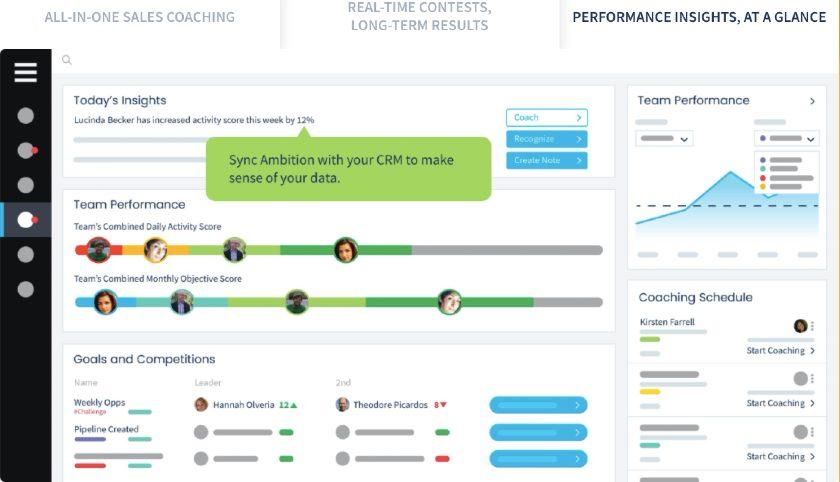 Ambition Sales Performance Management