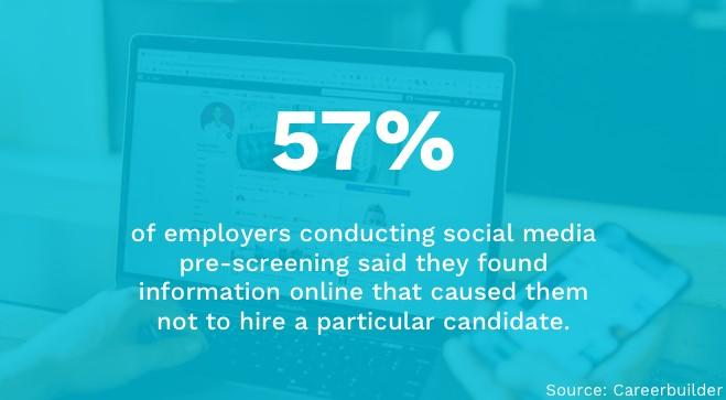 Screenshot Percentage of Employers Conducting Social Media Pre-Screening