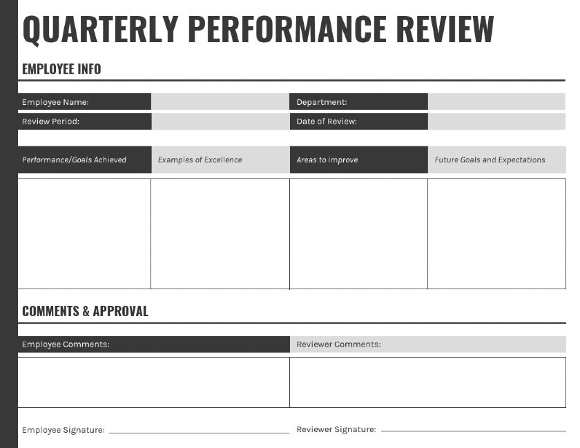 Sales Performance Review Templates Management Software